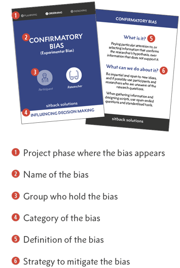 sitback-bias-cards-explanation-card.min