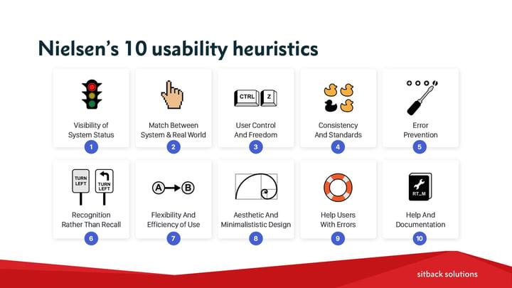 sitback-nielsens-usability-heuristics-1