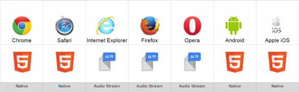 browsers_and_devices_sm-610x188.png
